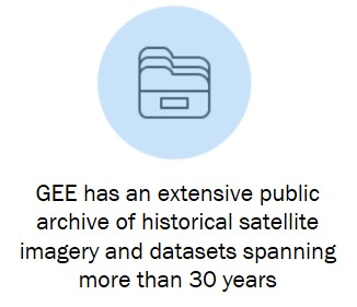 GEE has an extensive public archive spanning 30+ years infographic