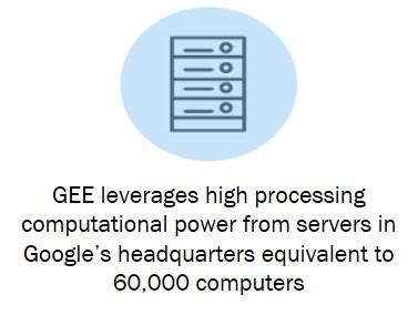 GEE leverages computational power from servers equivalent to 60000 computers infographic